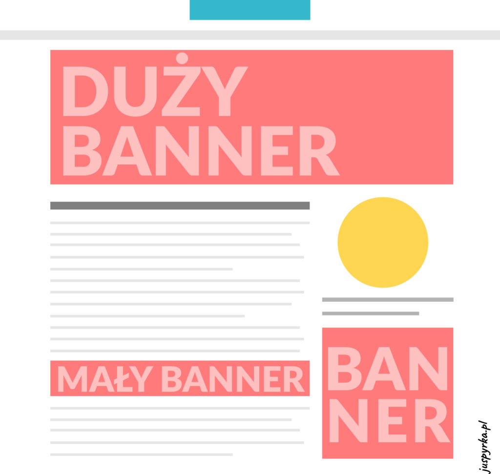 infografika na temat banner na stronie internetowej