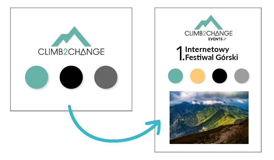 Grafika przedstawia rozszerzenie identyfikacji wizualnej marki Climb2change o dodatkowy kolor i zdjęcie.